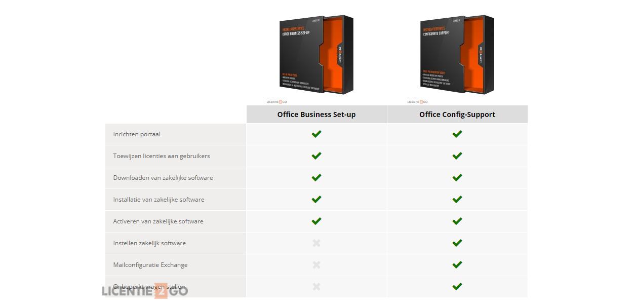 2GO Software UK installatiepakket (all in)